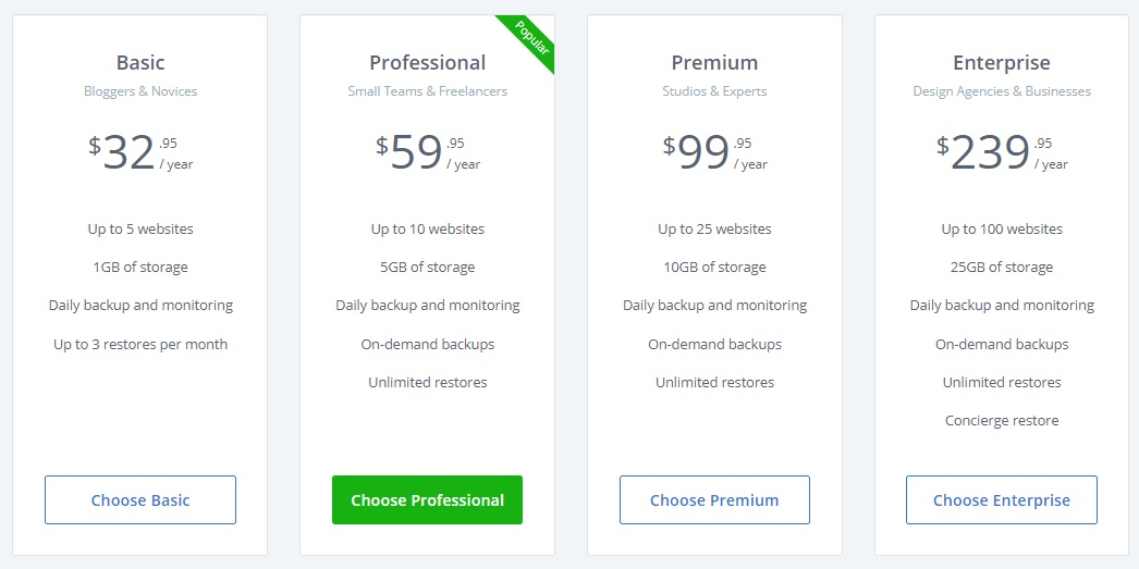 Bluehost shared hosting - addons - codeguard pricing